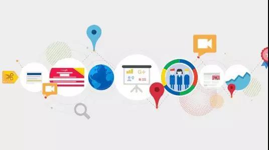 外贸企业怎样增加询盘量?Google推广是什么?