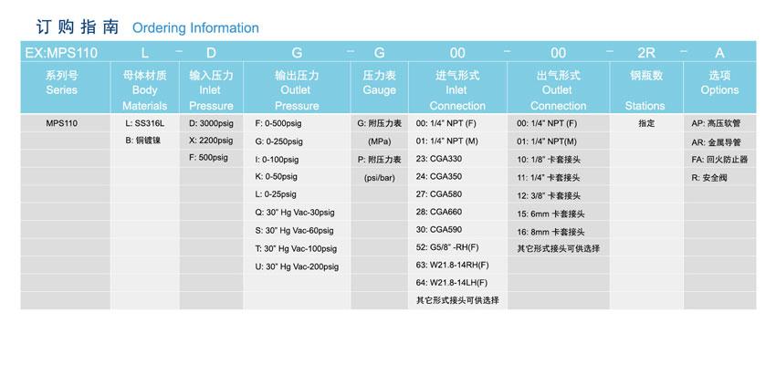 MPS110系列单侧特气汇流排的介绍和使用方法