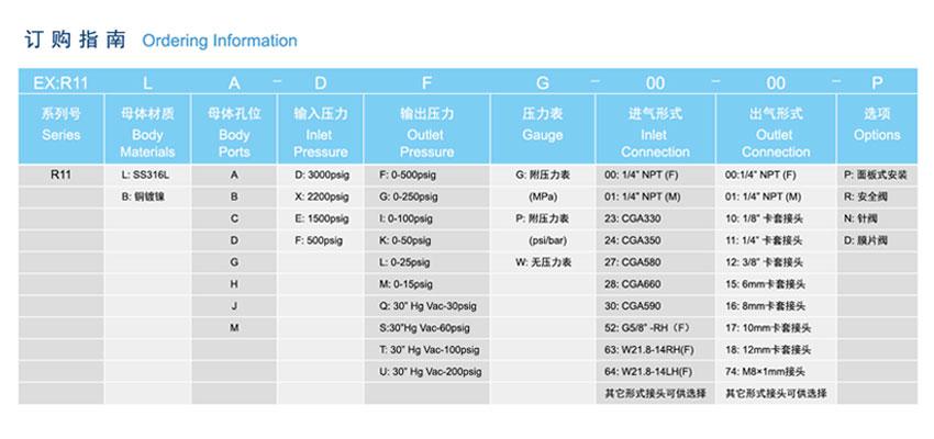 R11系列单级小流量减压器的安装方法