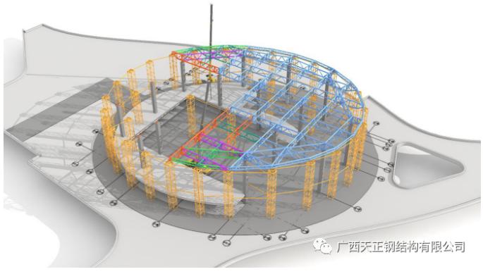 昂首挺进粤港澳大湾区---记广州中新知识城会展中心钢结构项目完