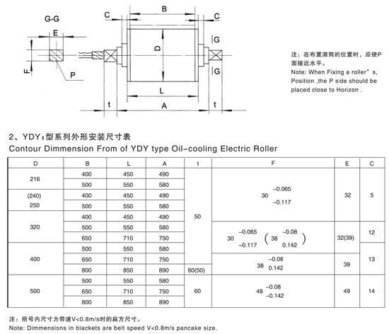 YDY1型移动式电动滚筒