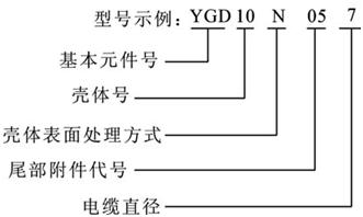 YGD系列圆形电连接器