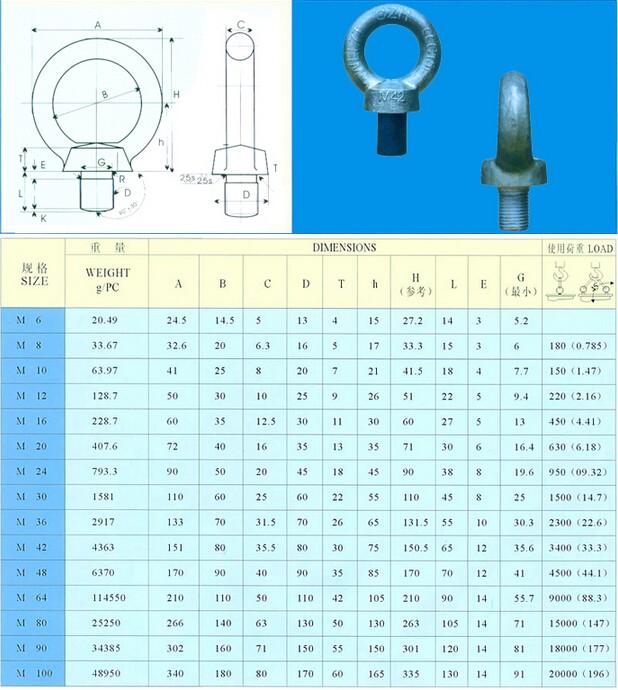 JIS1168吊环螺钉系列产品规格