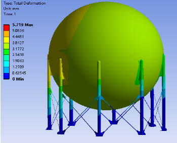 300m³液氨球罐应力分析