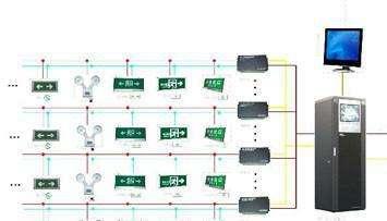 集中電源集中控製型智能應急照明疏散指示係統廠家介紹其特征