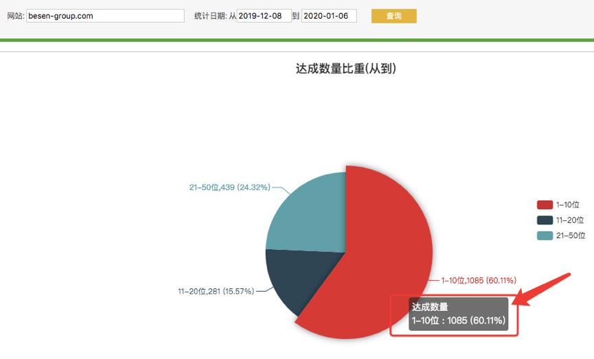 南京Google优化合作案例|南京陆奥贸易有限公司