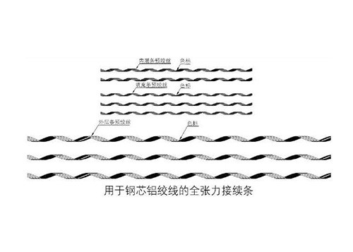Preformed full tension splice rod for conductor