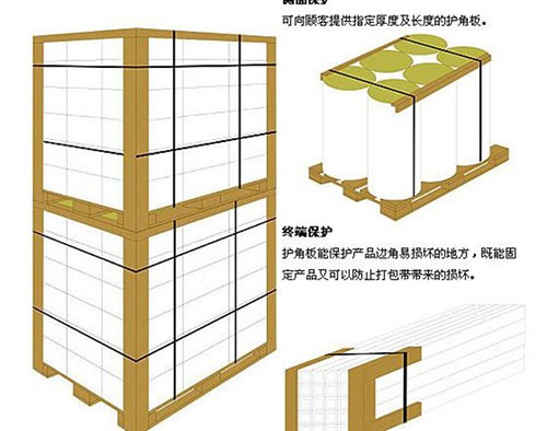 免钉无接缝一次成型纸护角框及其制作方法