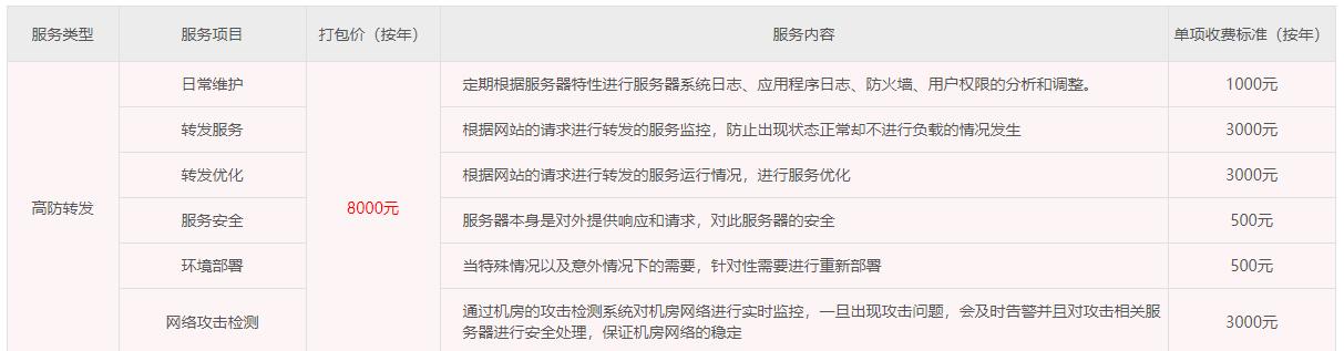山东服务器代维_服务器代维【电话 价格 费用 多少钱】