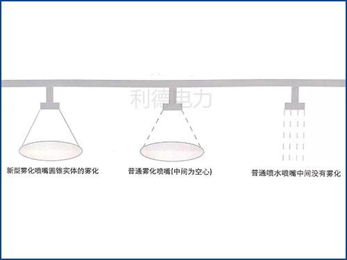 凝汽器化学补水技术改造