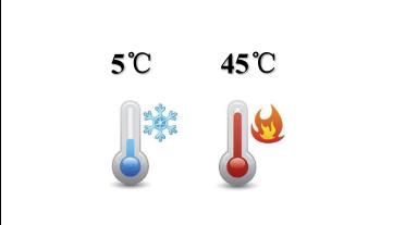 炎炎夏日,如何做好激光切割设备养护?