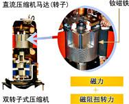 三菱家用中央空调Power Multi 菱 尚