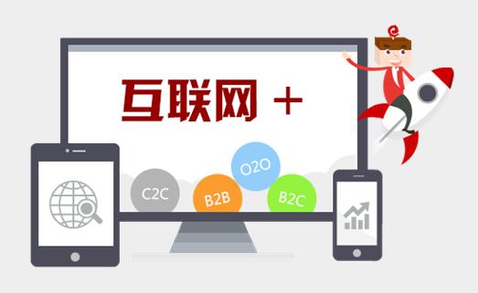 贵阳网站建设开发的流程