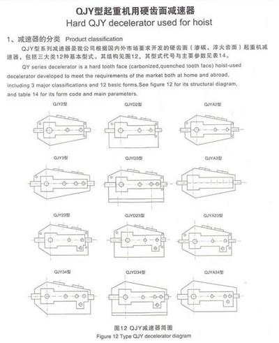 QJY、QY4S、QY34S起重硬齿面减速机