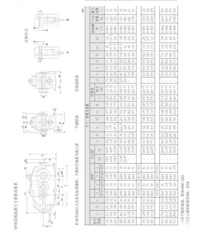 DFYK系列圆锥圆柱齿轮减速机