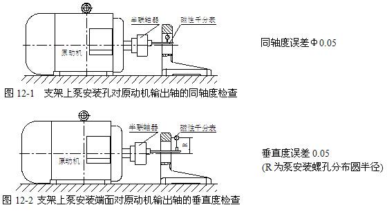 SCY14-1B手动变量轴向柱塞泵