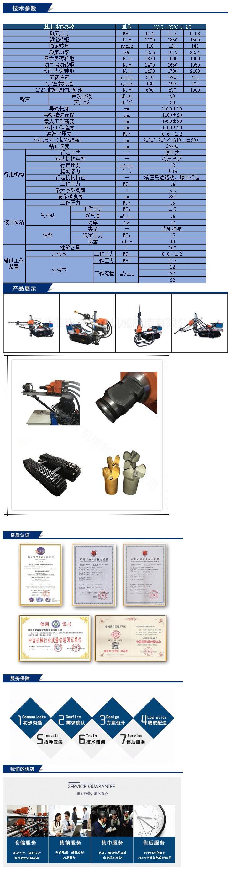 氣動履帶式鉆機ZQLC-1350/16.9S