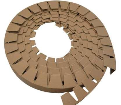 关于纸护角的保护作用分析