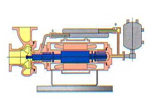 泥浆密封型屏蔽泵(HPD)