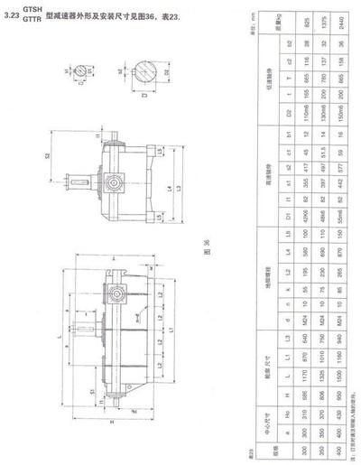 GTSH三环减速机