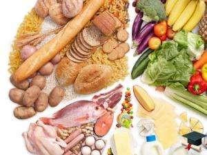 热门食品检测