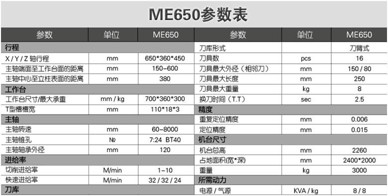 数控加工中心ME650