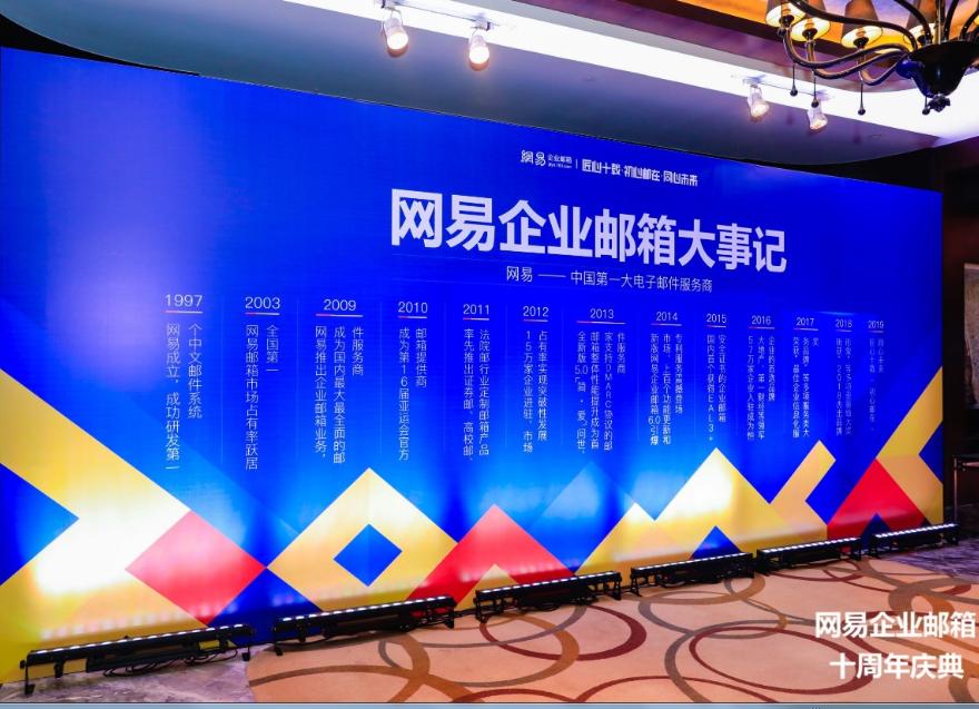 匠心十载`初心邮在`同心未来——网易企业邮箱十周年庆典在上海隆重举行