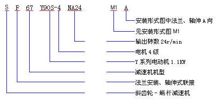 S系列斜齿-蜗轮蜗杆减速机