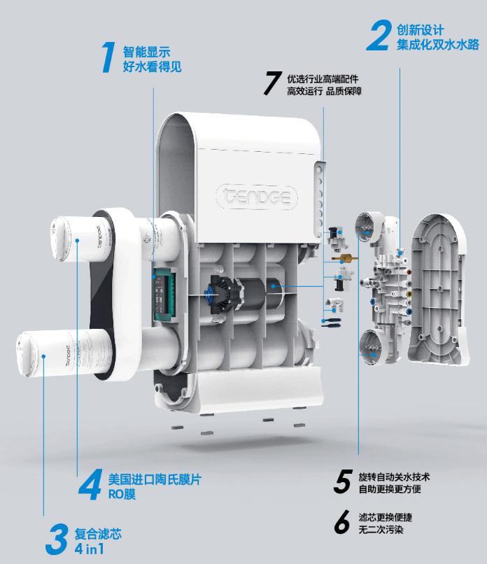 恬净净水纯水机TZ-RO-600