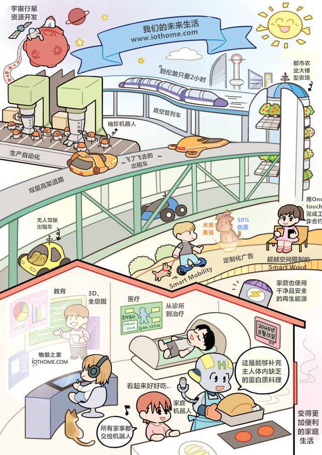 未来十年物联网贵阳网站建设的趋势和发展
