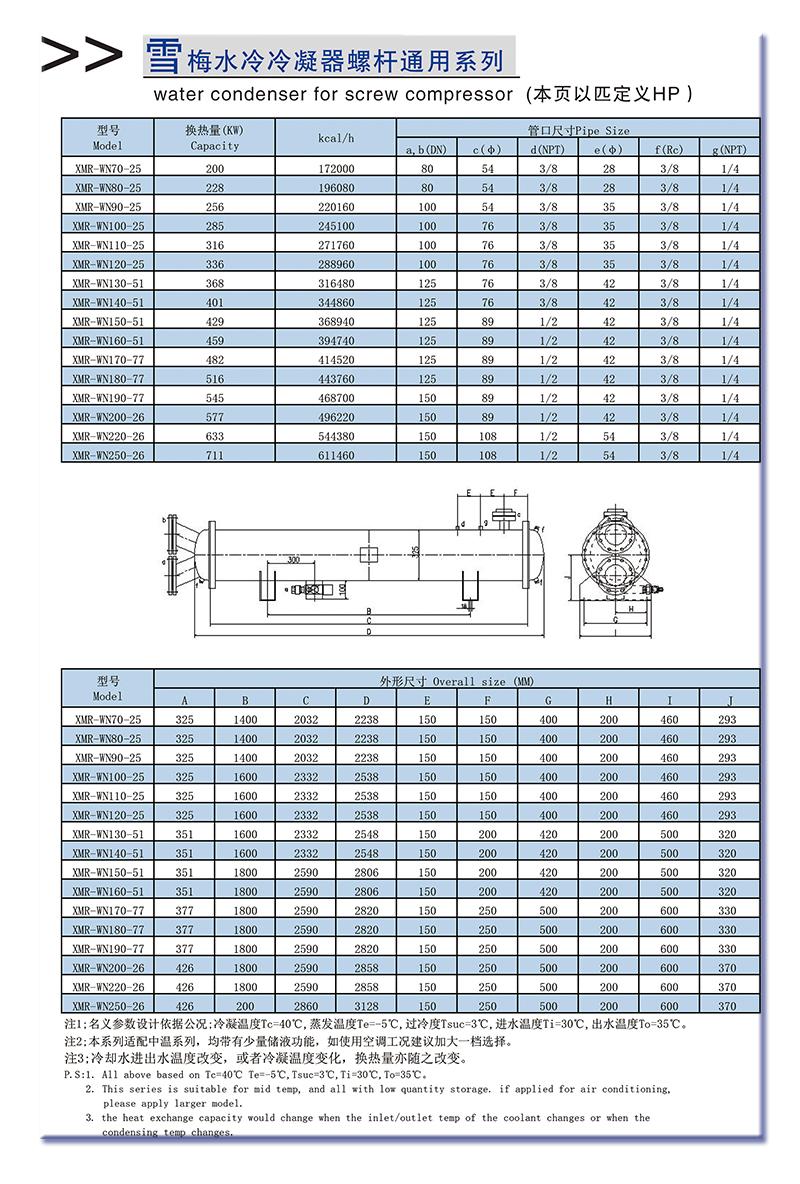 水冷冷凝器螺杆系列