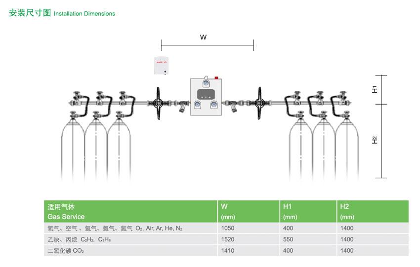 B8500自动切换气体汇流排操作方法