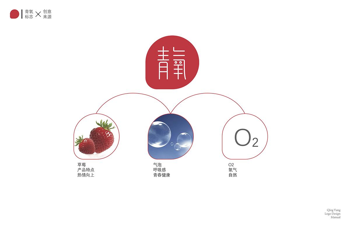 青氧饮品全案策略设计