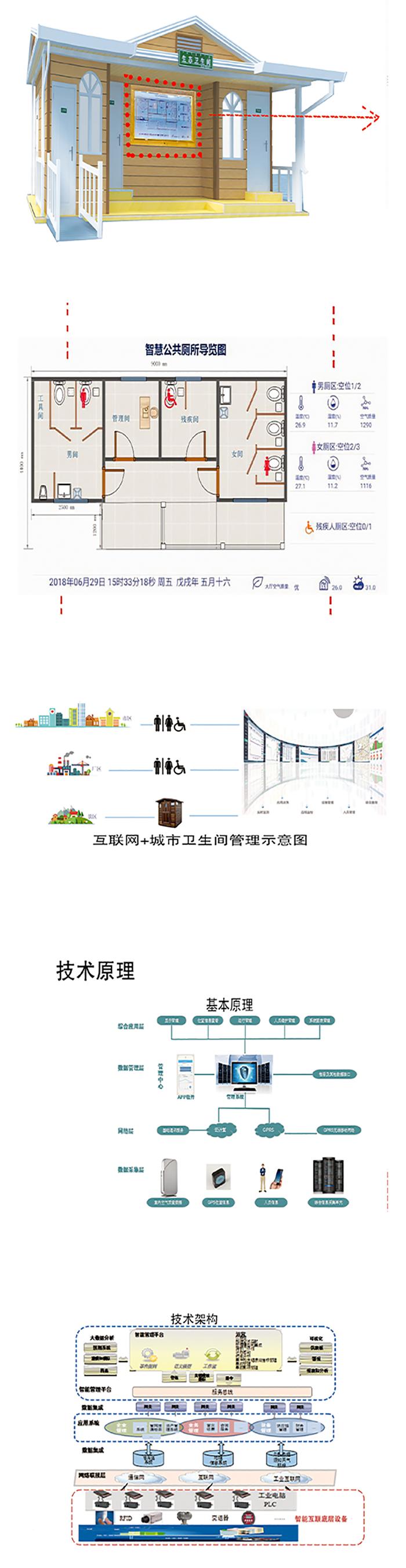 智慧城市综合管理系统