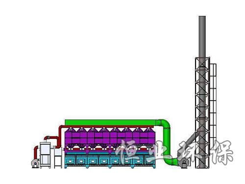 布袋除尘设备厂家设备管理的职能