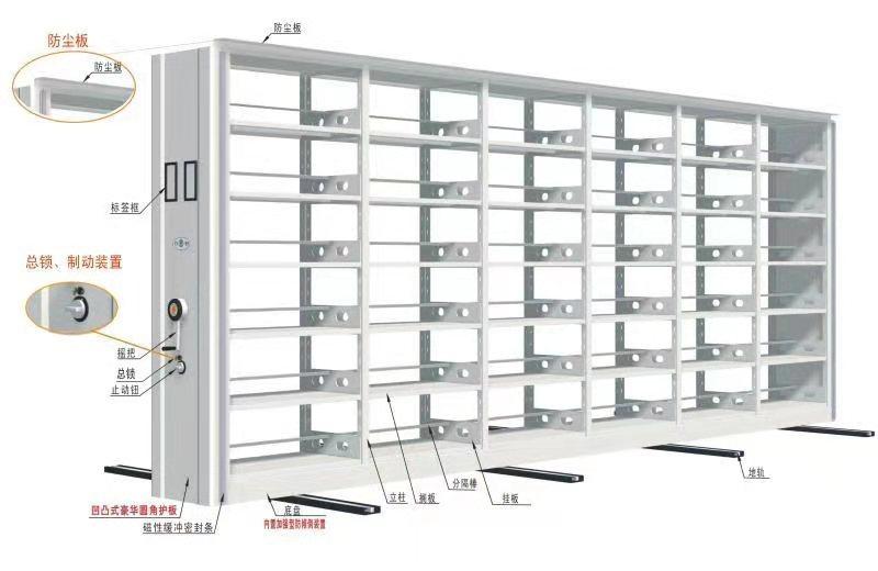 密集架的制造标准及规格结构