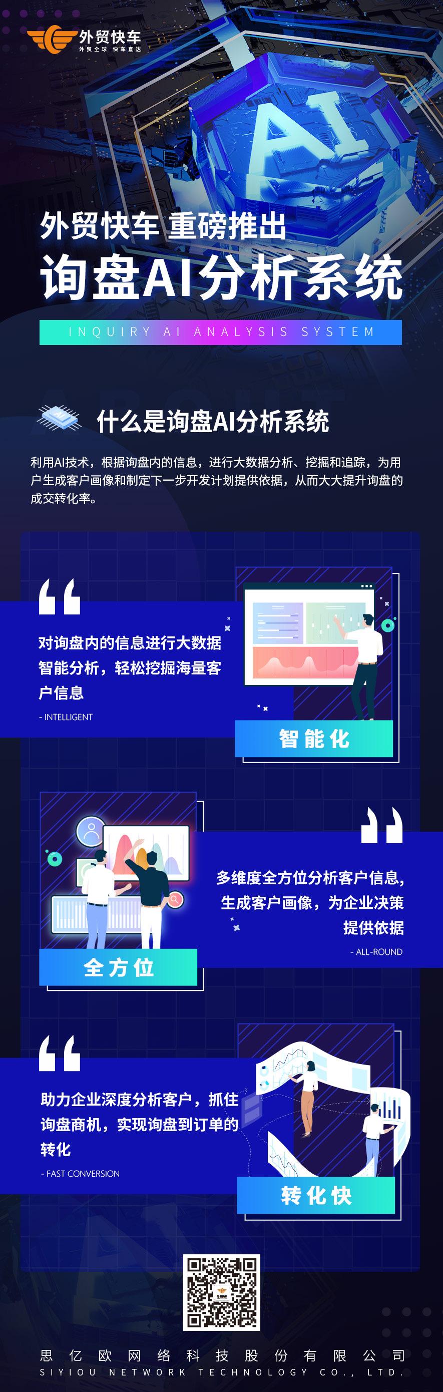 外贸快车|外贸快车询盘AI分析系统正式发布
