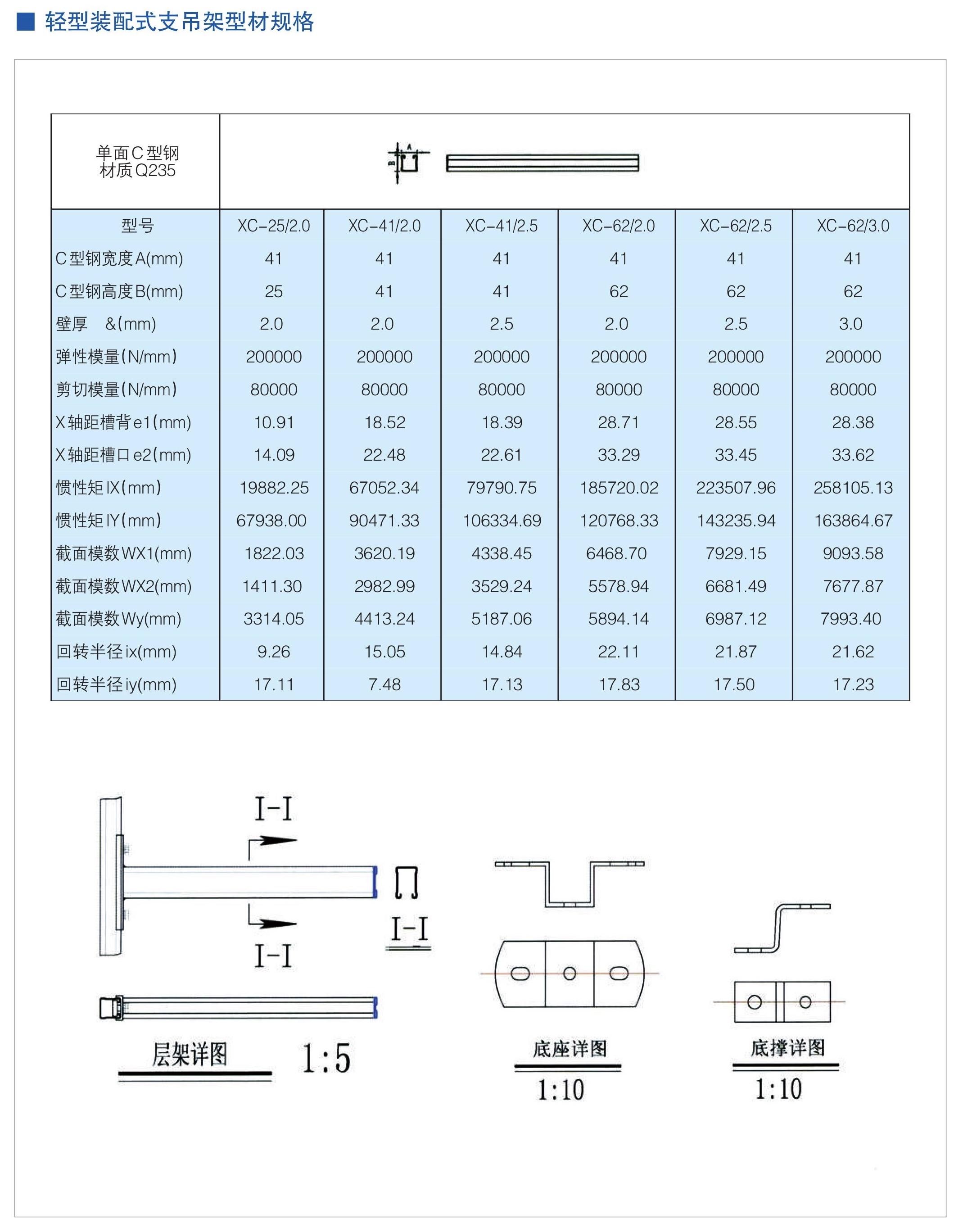 地下管廊系统
