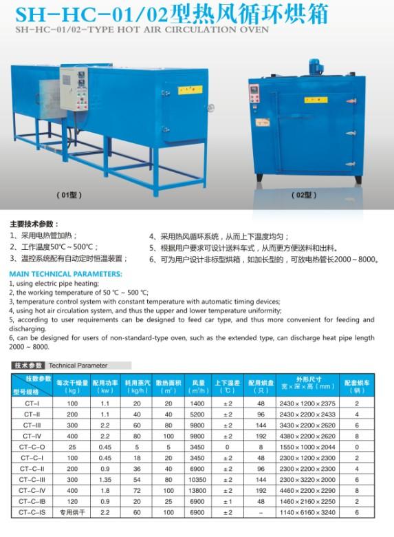 SH-HC-02型热风循环烘箱