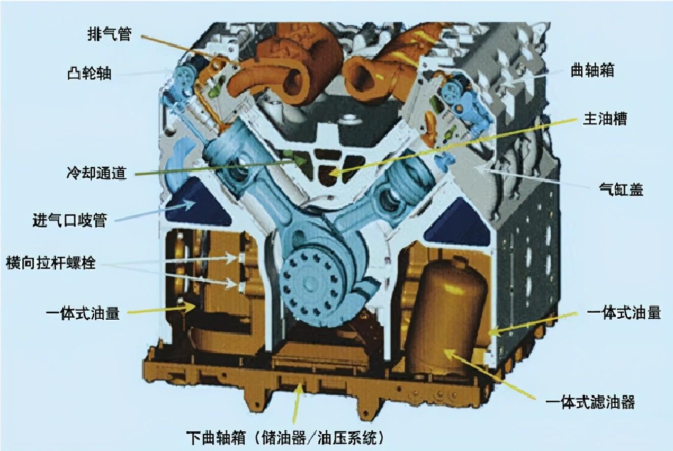 坦克的动力系统