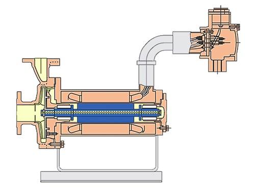 高温液用超耐热型屏蔽泵(HPF)