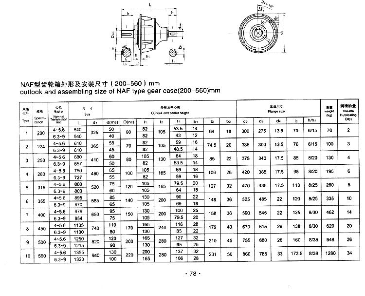 新一代NAF行星齿轮减速器