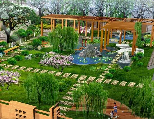 园林绿化行业概况及产业链构成