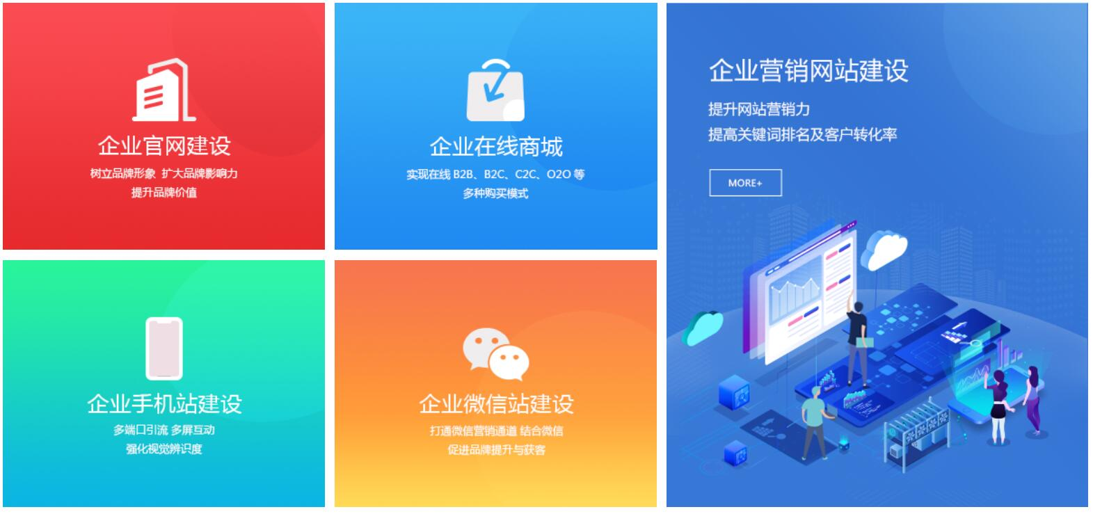 如何选择一个好的内蒙古网站制作公司?