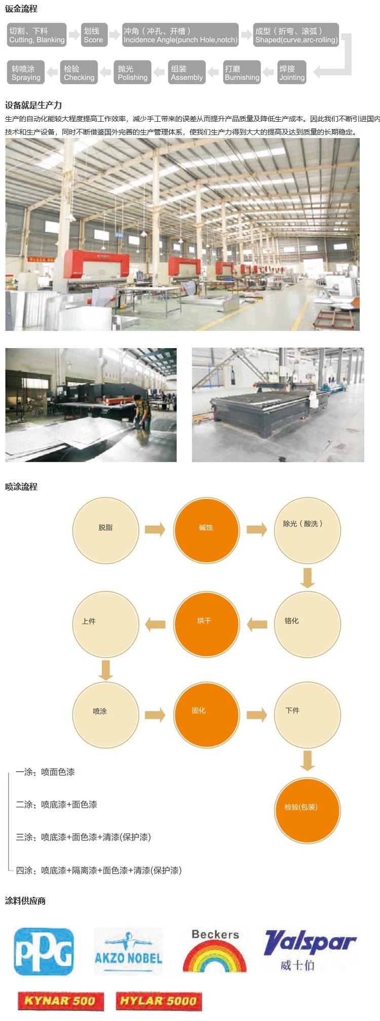 铝单板厂家生产流程