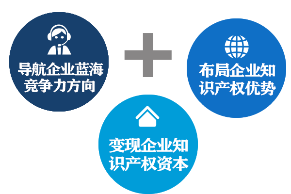 青岛企业竞争力与创新战略导航