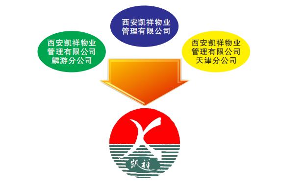 西安物業公司簡介