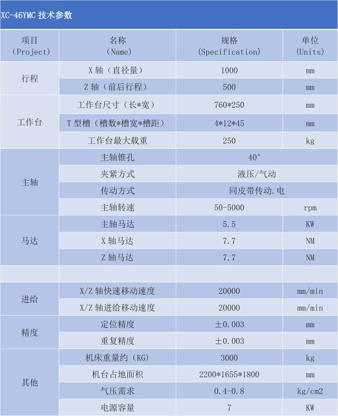数控车床CN-X46