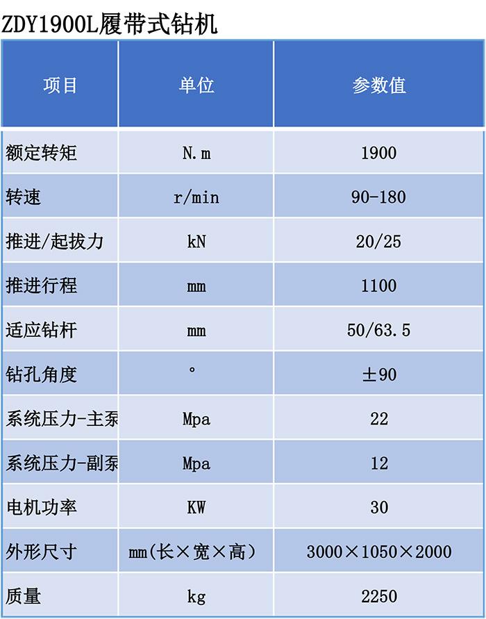 ZDY1900L履带式液压钻机