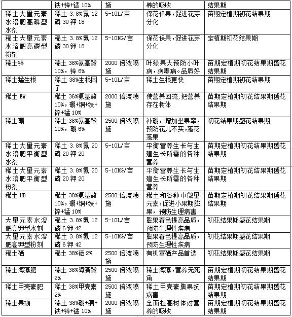 秋四季豆高产栽培技术